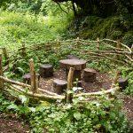 galway, oughterard, rosscahill, children activities